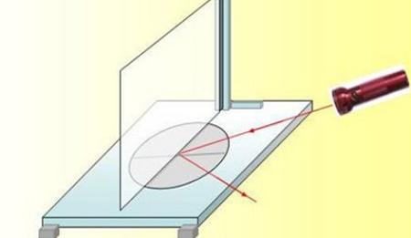 Phát biểu định luật phản xạ ánh sáng, vẽ hình minh họa
